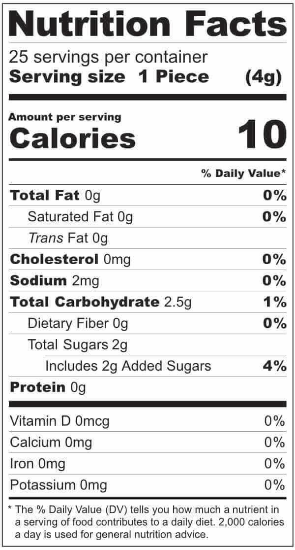 indica dreams gummies nutritional information